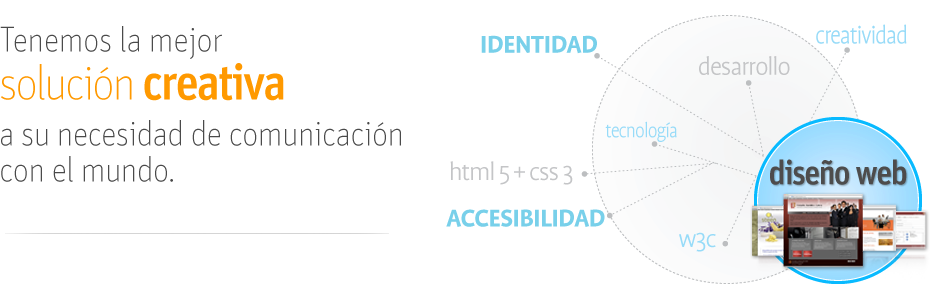 Diseño en Main Solution